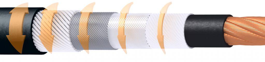 Cable robótico para torsión de igus